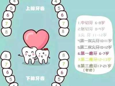 乳牙坏了怎么办 乳牙怎么处理